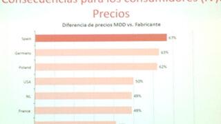 España, el país donde la MDD es más barata