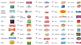 Coca-Cola, Activia y Asturiana, las más elegidas en España