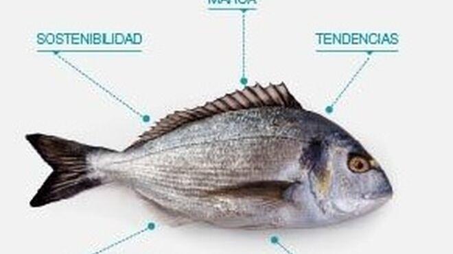 El estado del mercado de productos del mar, a examen
