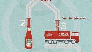 Ketchup Heinz para fabricar un Ford