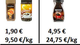 Elasticidad de la demanda frente a niveles de calidad y precio