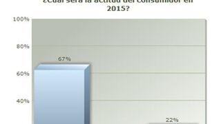 El 70% de los consumidores buscará ofertas y promociones en 2015