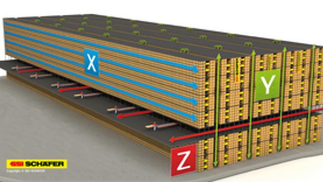 Schaefer presenta la solución modular 3D-Matrix