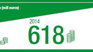 Covirán aumentó su facturación el 3% en 2014