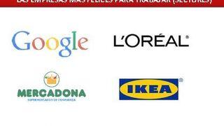 Mercadona, la cadena en la que más españoles serían felices trabajando