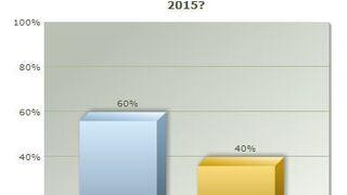 Seis de cada diez encuestados creen que la MDD crecerá en 2015