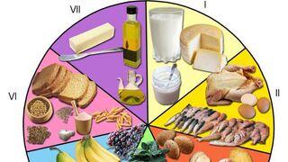 La necesaria alternativa al modelo anglosajón en alimentación, bebidas y nutrición
