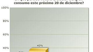 El PP, el partido más votado por el gran consumo el 20-D