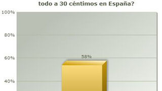 Los lectores opinan: el súper low cost tendría éxito en España