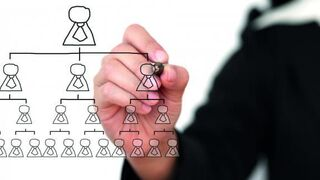Retener el talento de nuestras empresas. ¿Cómo incentivar a nuestros empleados?