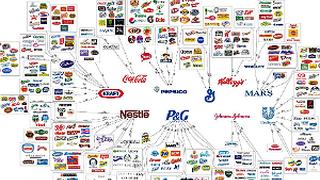 Decálogo para impulsar tu marca e incrementar tus ventas