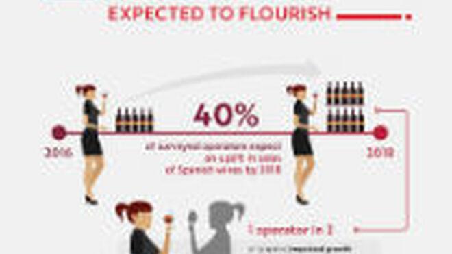 El Rioja, en el Top 5 de los vinos con más posibilidades