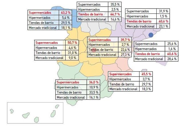 Tiendas favoritas para comprar alimentos en España según zonas