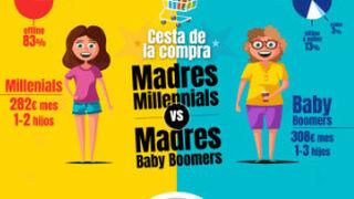 Así compran las madres baby boomers y las millennials