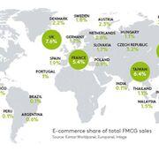El mapa del ecommerce alimentario: ¿dónde triunfa?