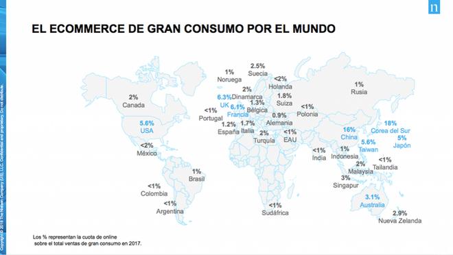 El mapa mundial del ecommerce del gran consumo