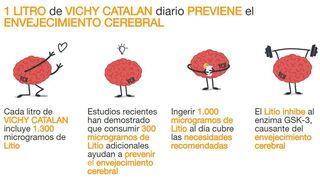 """Vichy Catalán y su polémica """"prevención del Alzheimer"""""""
