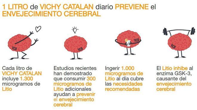 El 'caso Vichy Catalán': ¿vale todo para vender?