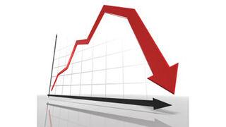 Las empresas anticipan una facturación inferior al 60% de lo previsto en 2020