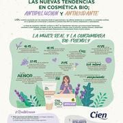 Lidl amplía su gama Cien con cosmética bio