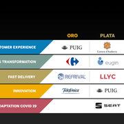 Carrefour, Puig y Refrival triunfan en los SAP Quality Awards