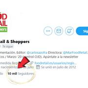 Food Retail & Shoppers supera los 10K seguidores en Twitter